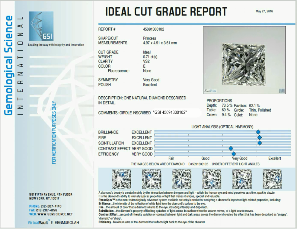 GSI adds Virtual Diamond Examination to its list of applications ...